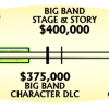 Skullgirls Indiegogo Stretch Goals
